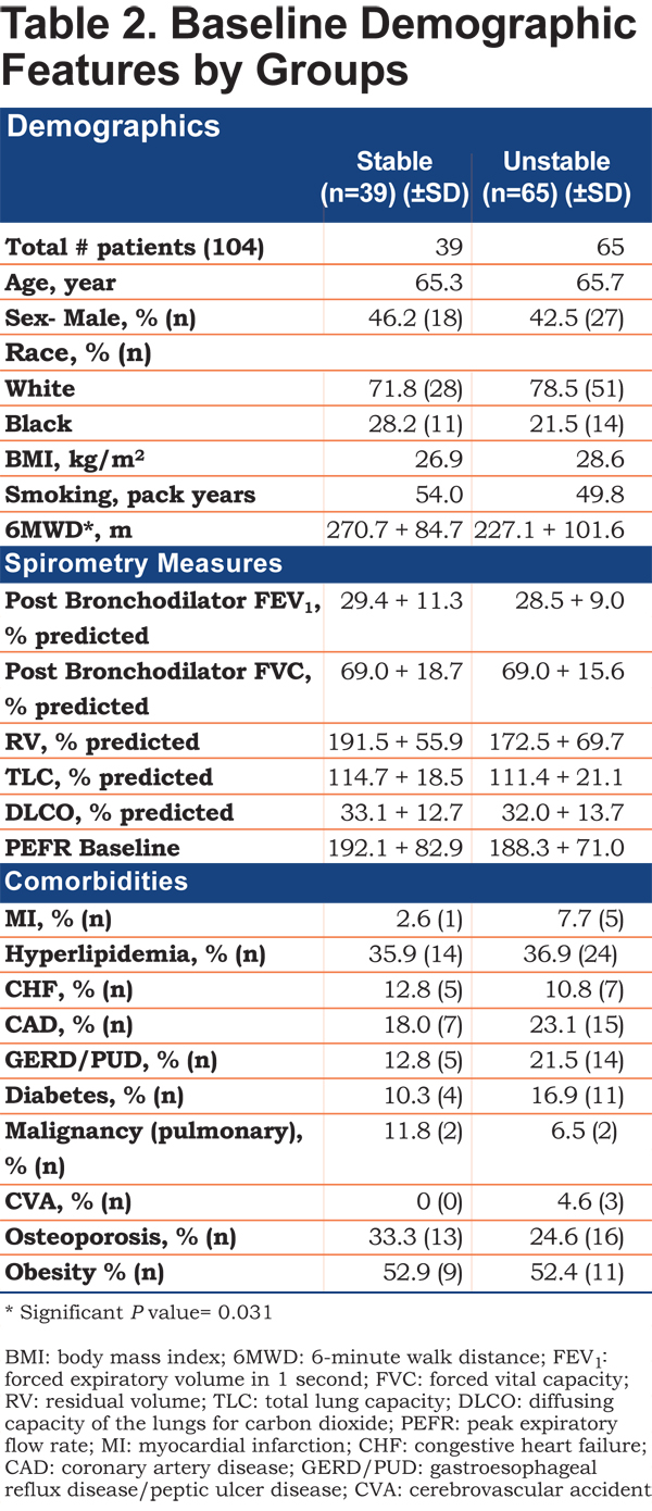 Peak expiratory flow rate and copd exacerbation journal of copd daily peak expiratory flow rate and disease instability in chronic obstructive pulmonary disease nvjuhfo Choice Image