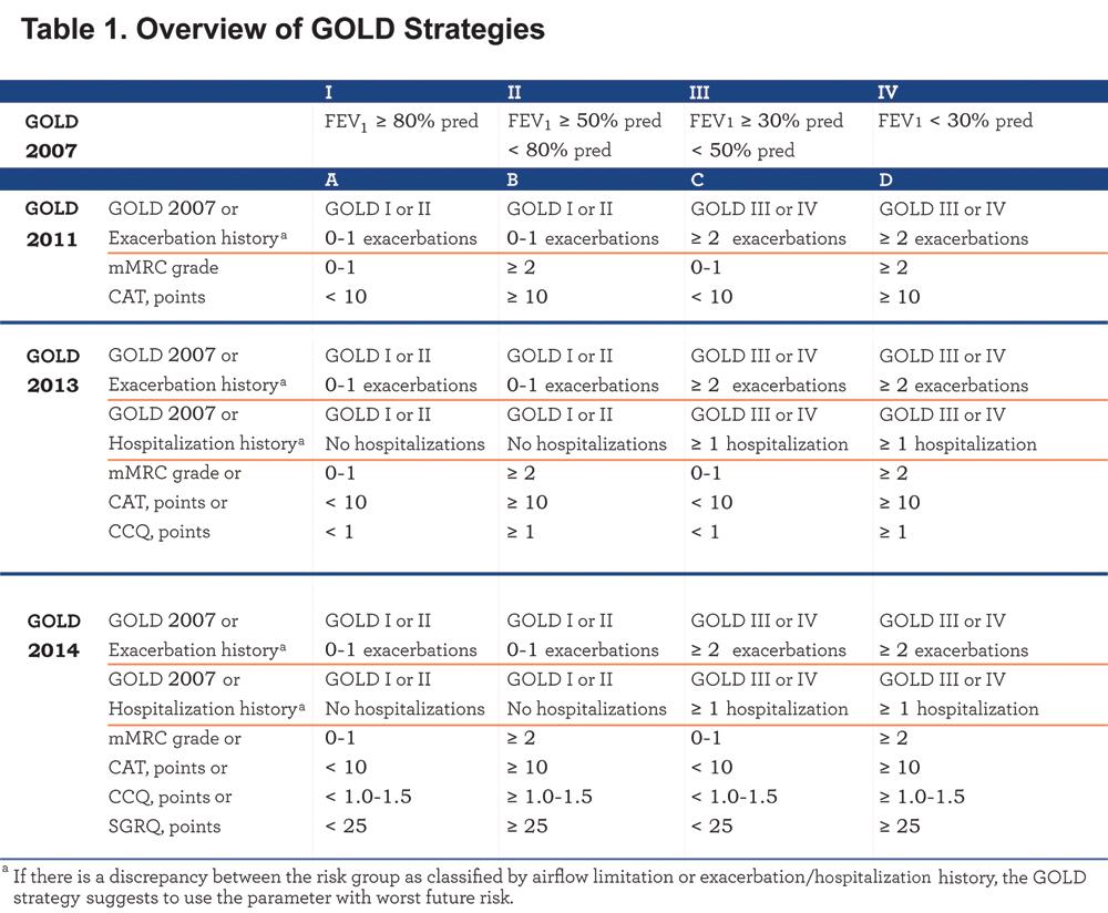 JCOPDF-2014-0135-Table1