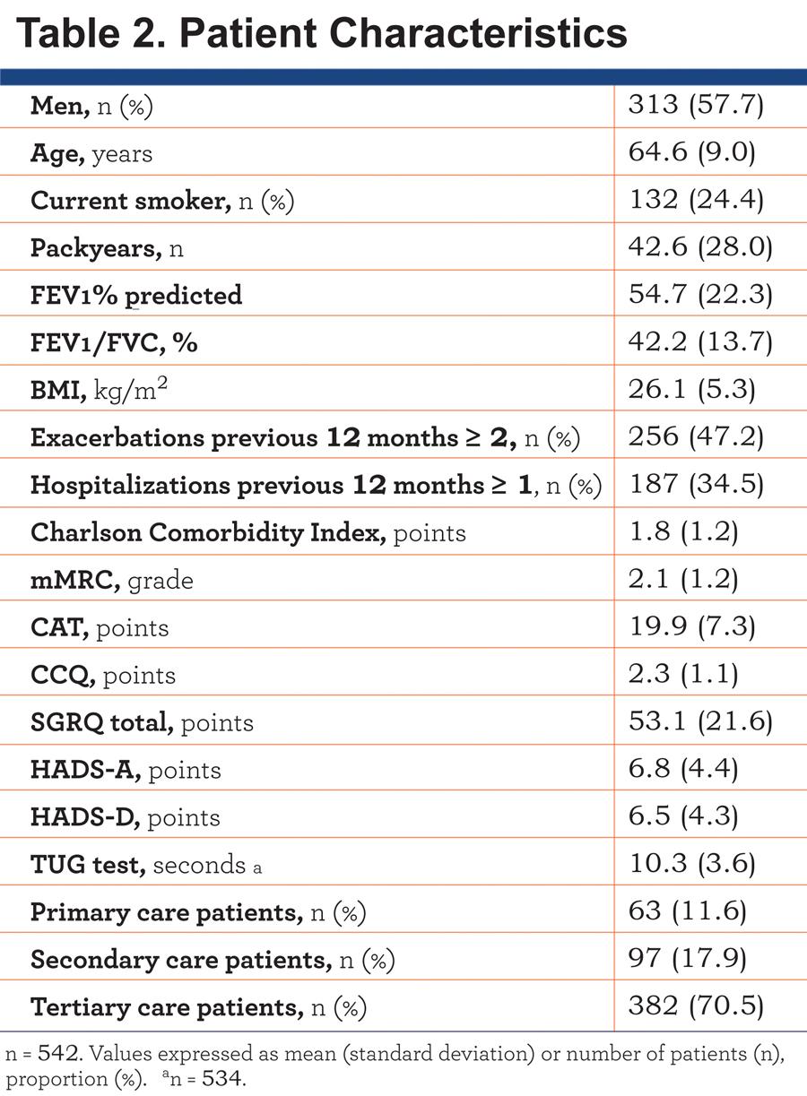 JCOPDF-2014-0135-Table2