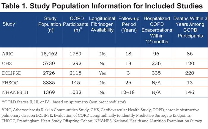 JCOPDF-2014-0138-Table1