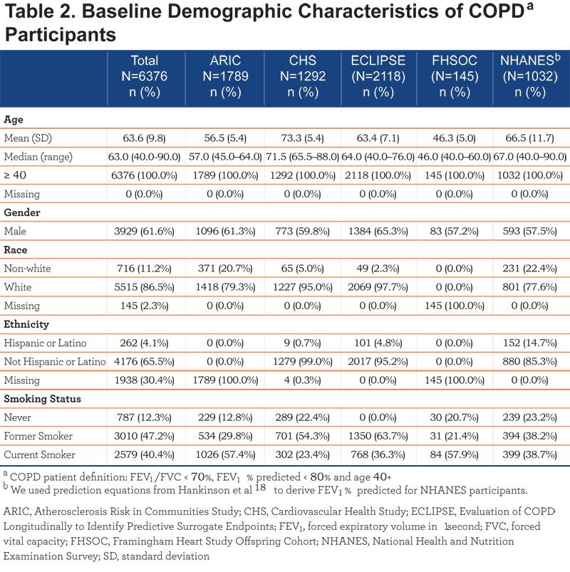 JCOPDF-2014-0138-Table2