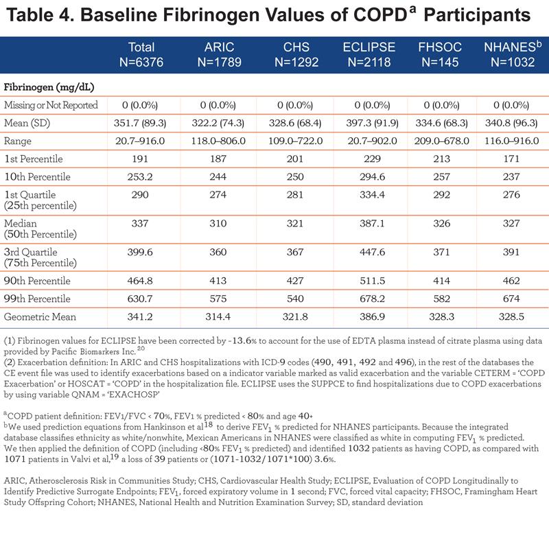 JCOPDF-2014-0138-Table4