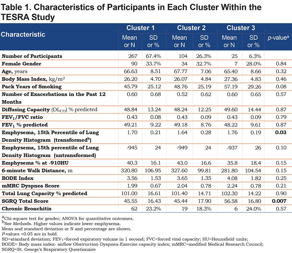 JCOPDF-2016-0147-Table1