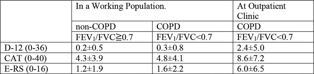 JCOPDF-2017-0137-Table3