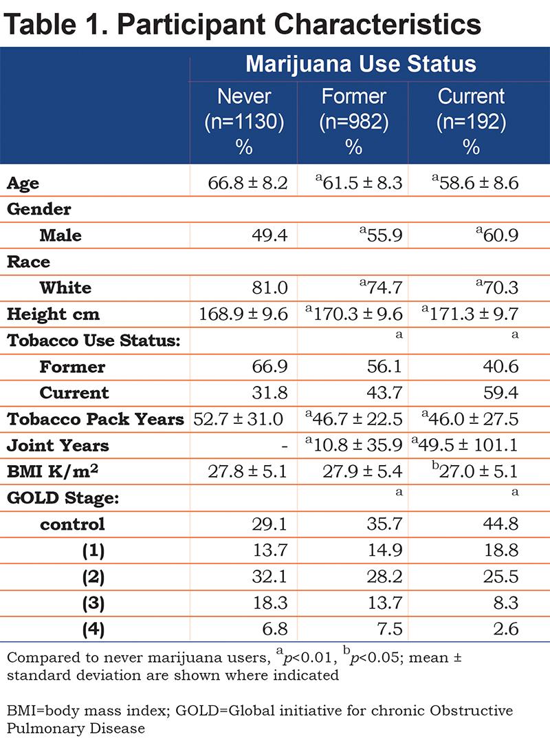 JCOPDF-2017-0141-Table1