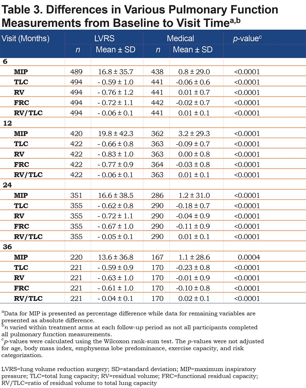 JCOPDF-2018-0188-Table3