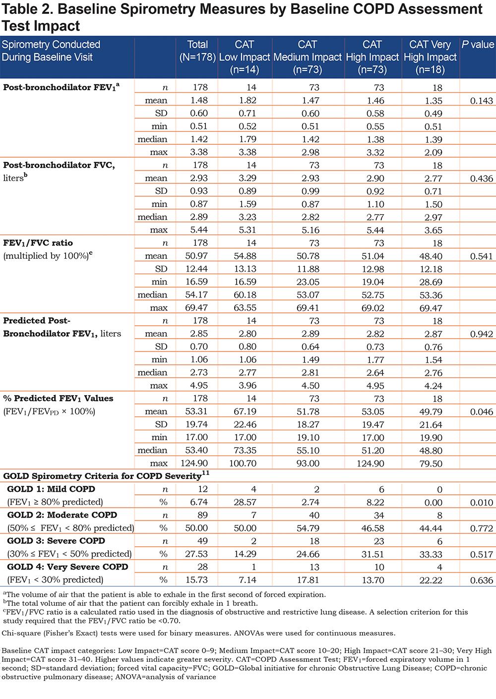 JCOPDF-2019-0135-Table2
