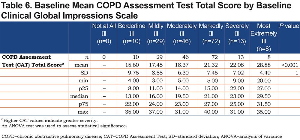 JCOPDF-2019-0135-Table6