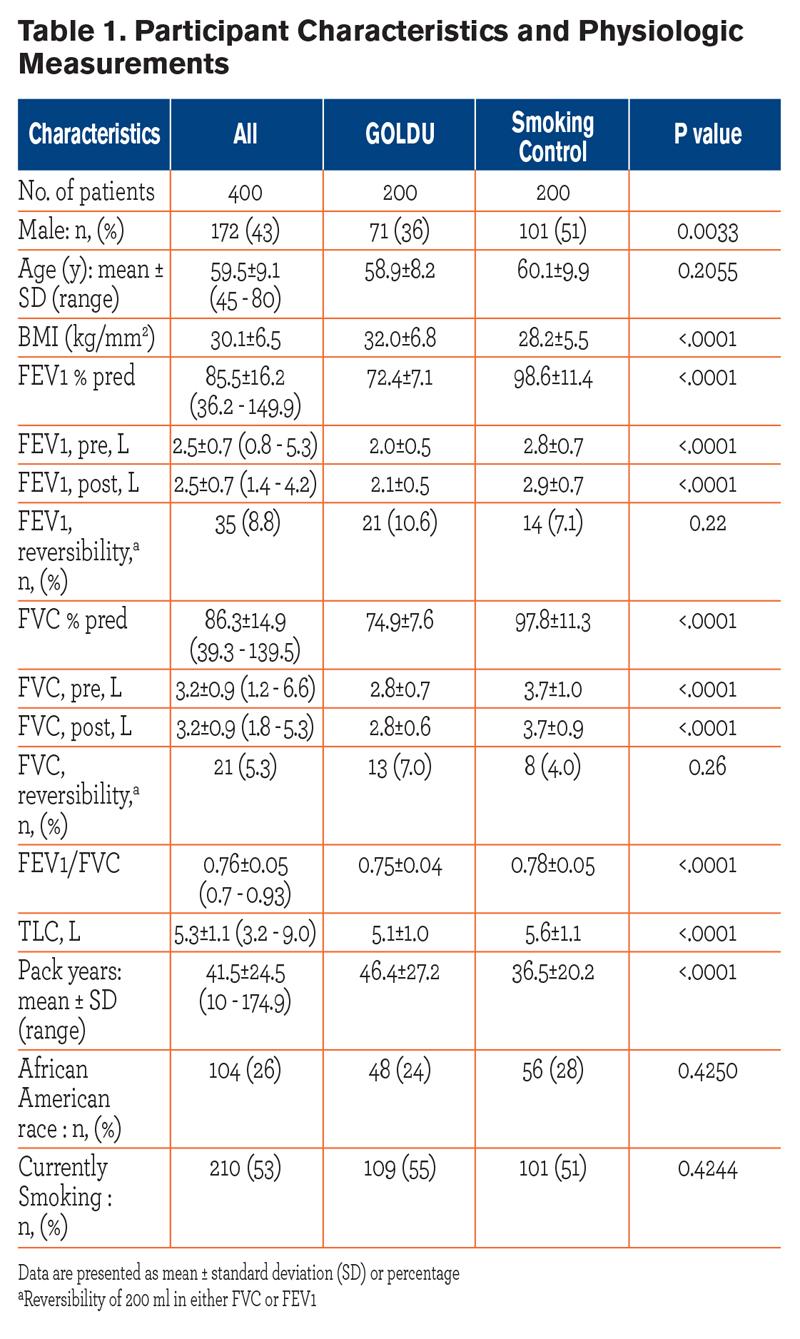 JCOPDF-2013-0001-TABLE1