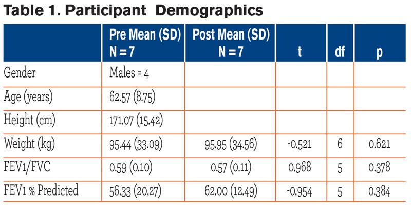 JCOPDF-2013-0002-Table1