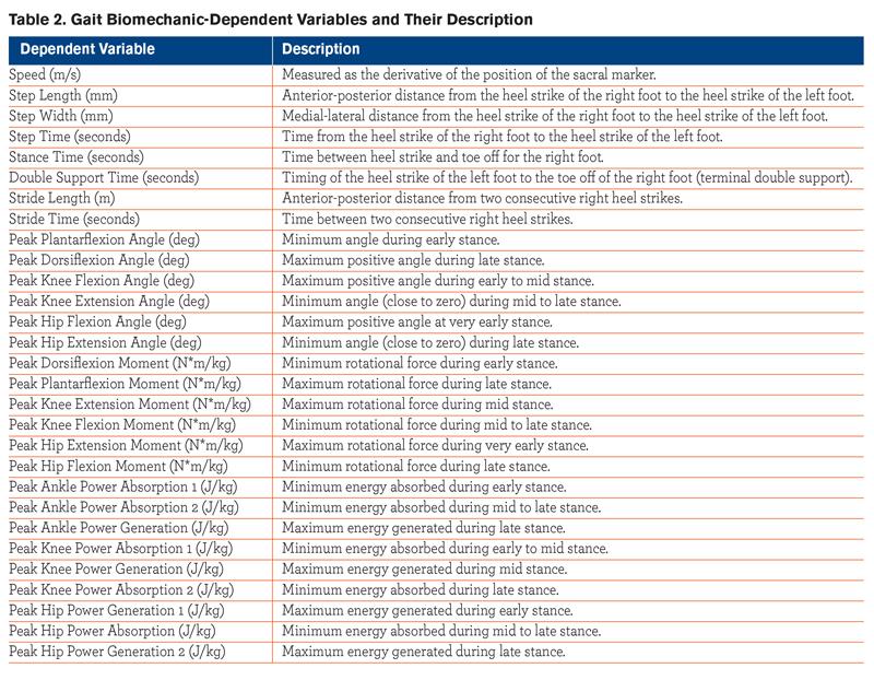 JCOPDF-2013-0002-Table2