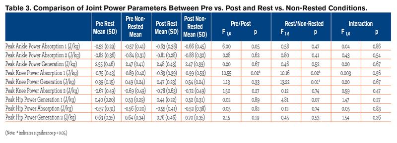 JCOPDF-2013-0002-Table3