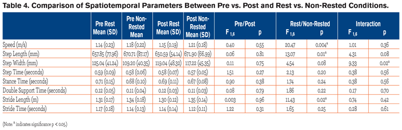 JCOPDF-2013-0002-Table4.