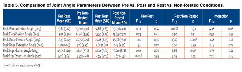 JCOPDF-2013-0002-Table5