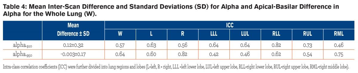 JCOPDF-2014-0111-Table4