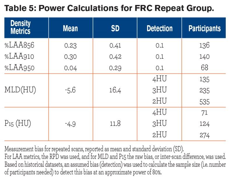 JCOPDF-2014-0111-Table5