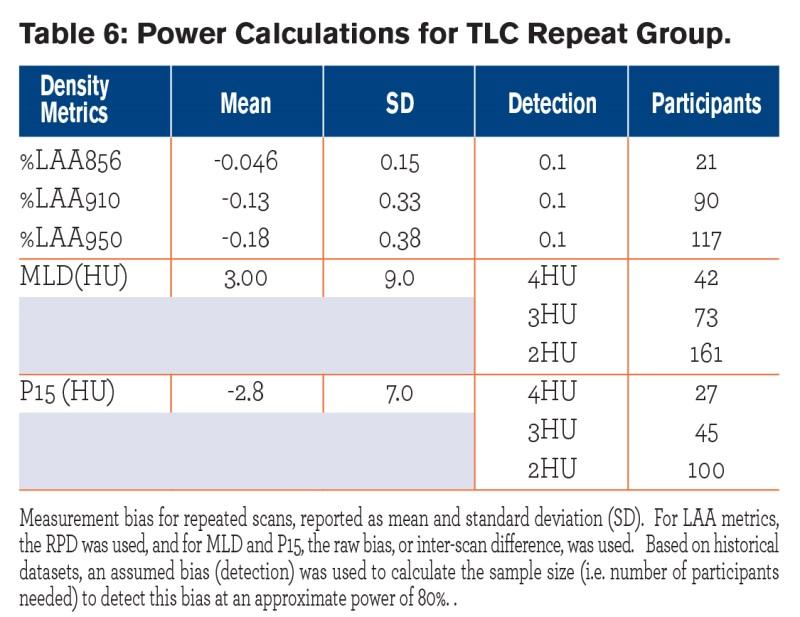 JCOPDF-2014-0111-Table6