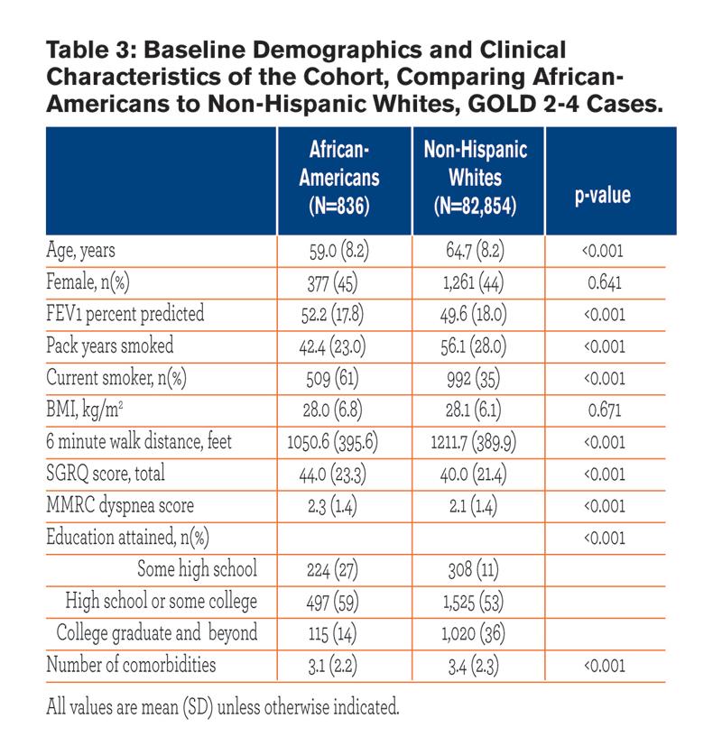 JCOPDF-2014-0112-Table3