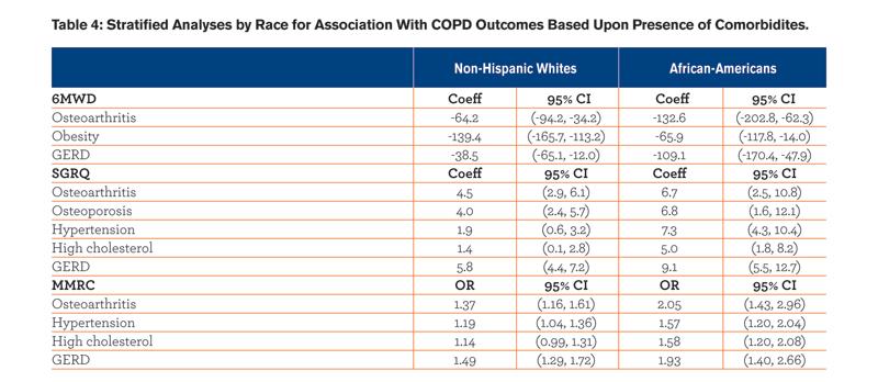 JCOPDF-2014-0112-Table4