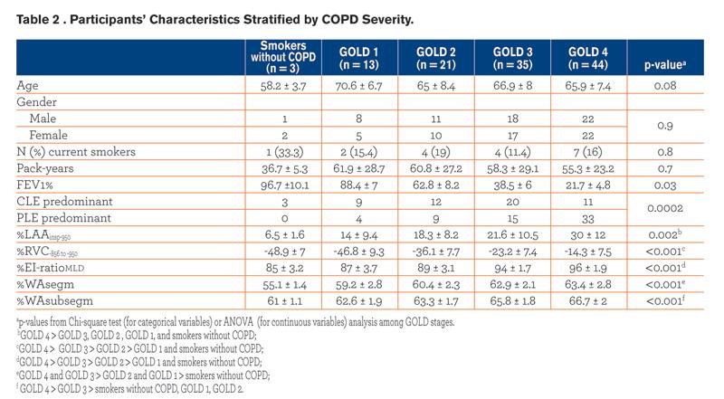 JCOPDF-2014-0114-Table-1
