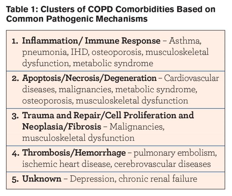 JCOPDF-2014-0119-Table1