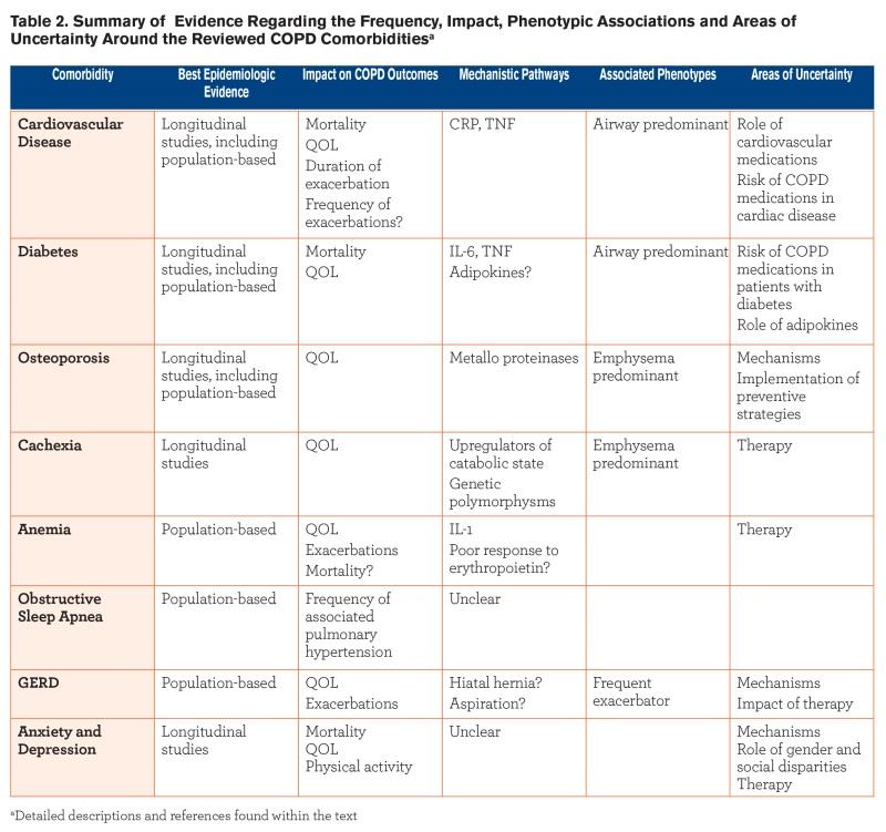 JCOPDF-2014-0119-Table2