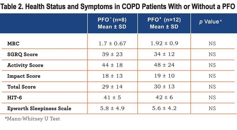 JCOPDF-2013-0003-Table2