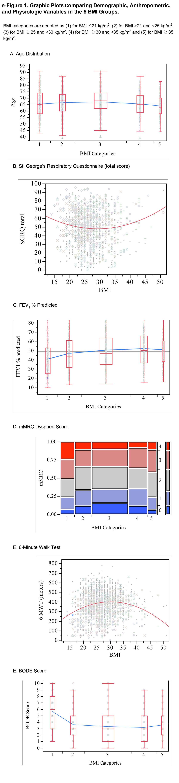 free Oracle Database 10g Performance