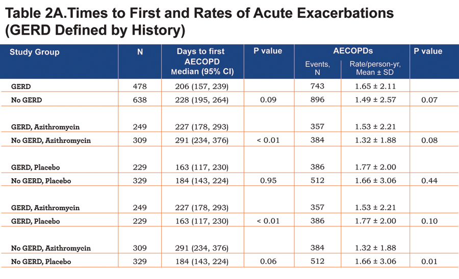 JCOPDF-2014-0132-Table2A
