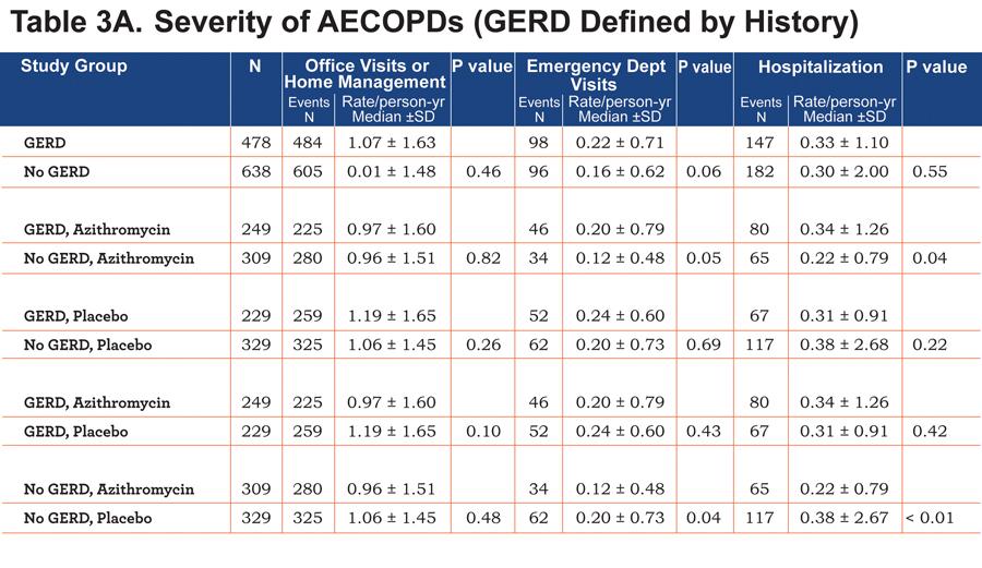 JCOPDF-2014-0132-Table3A