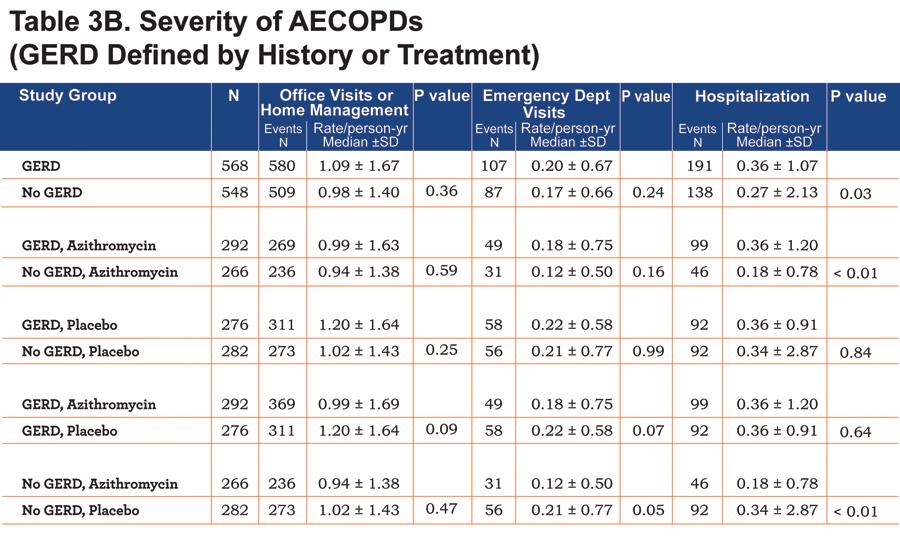 JCOPDF-2014-0132-Table3B