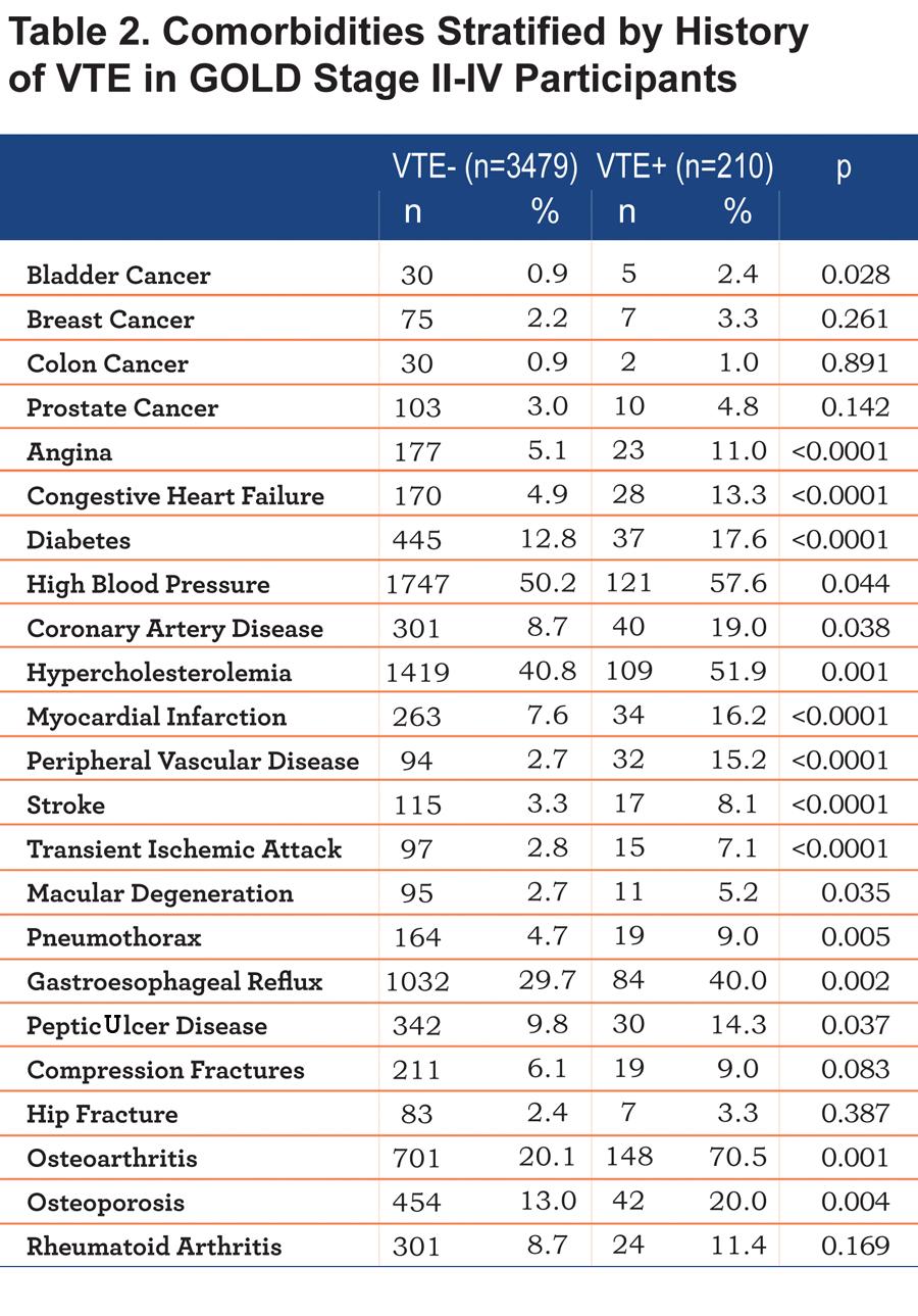 JCOPDF-2014-0133-Table2
