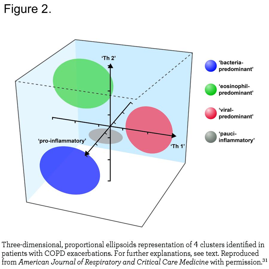 JCOPDF-2014-0134-Figure2
