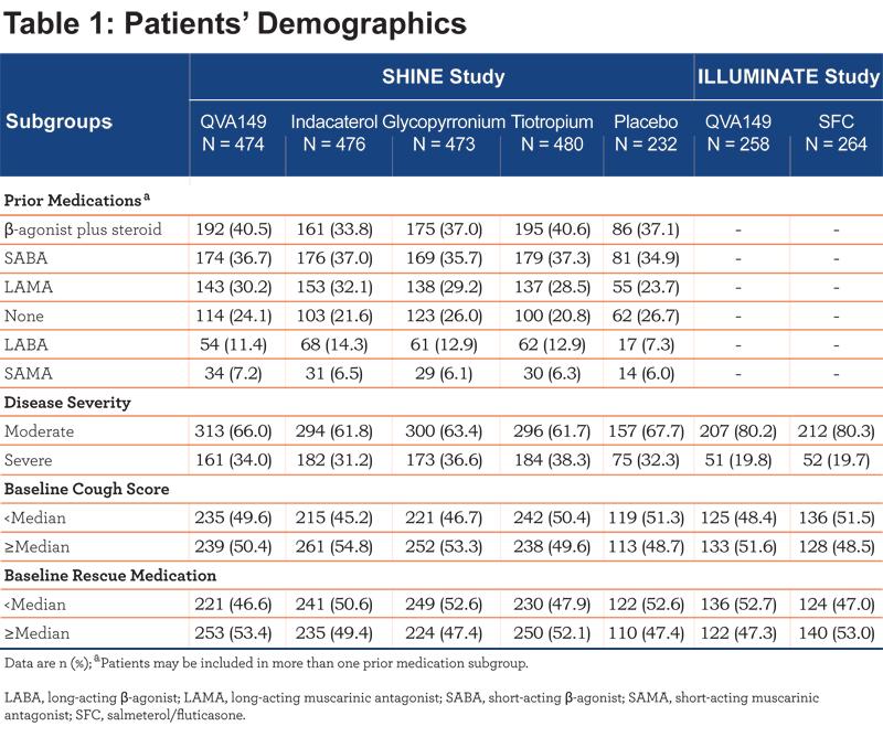 JCOPDF-2014-0140-Table1