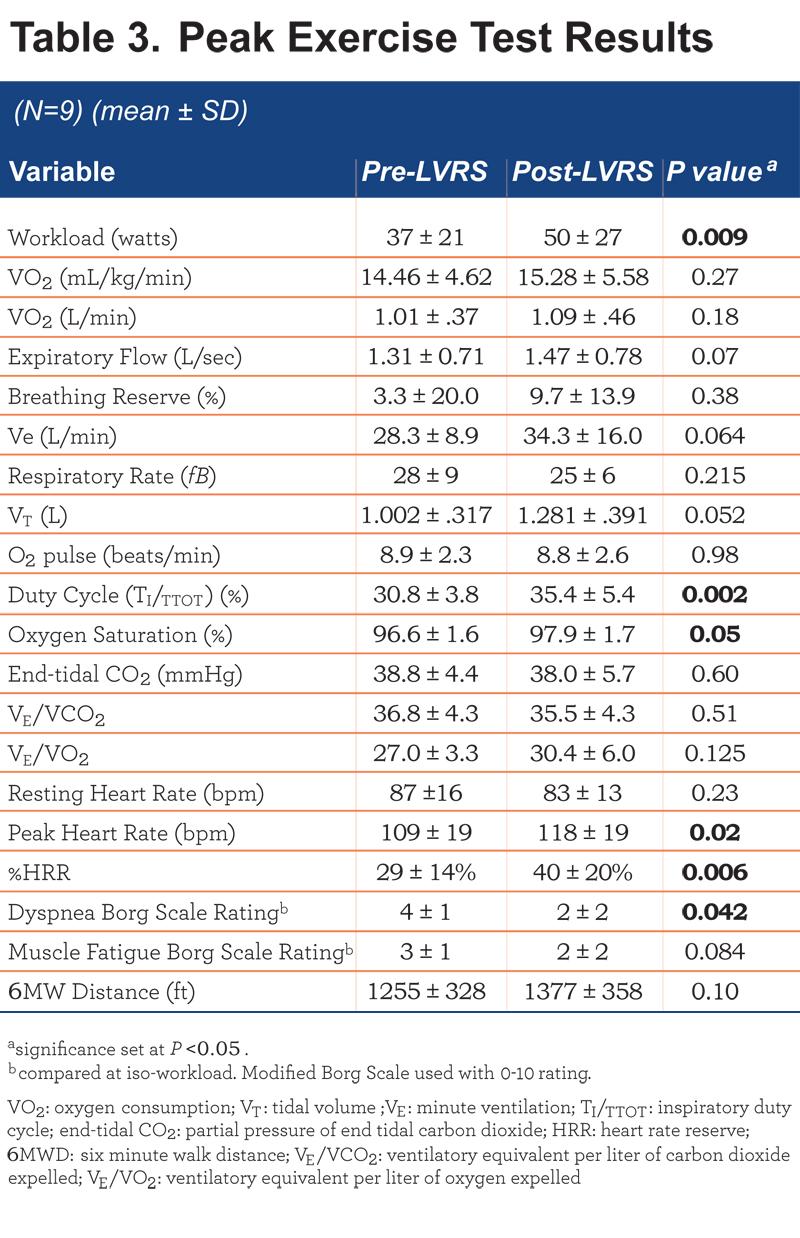 JCOPDF-2014-0145-Table3
