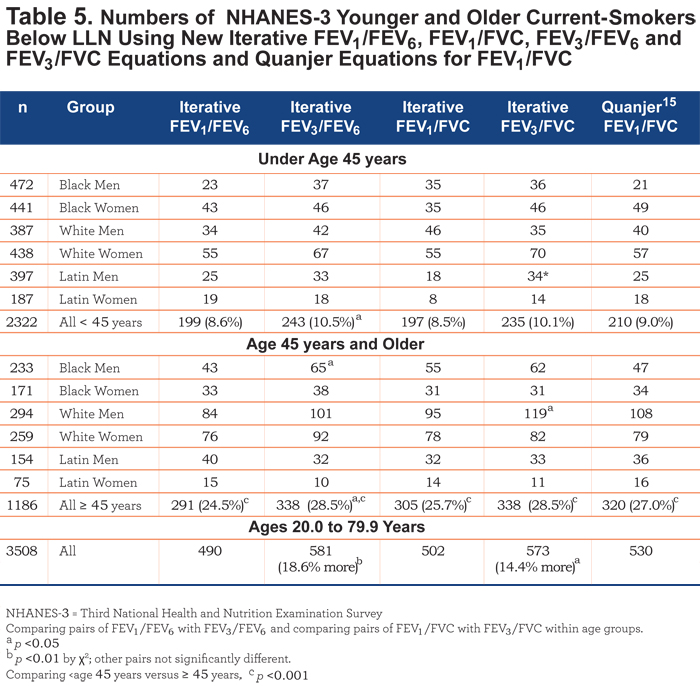 JCOPDF-2014-0144-Table5