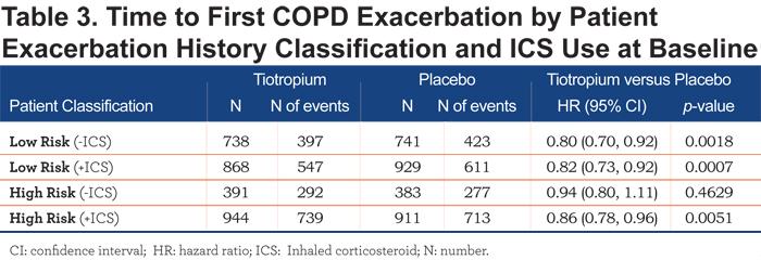 JCOPDF-2015-0155-Table3