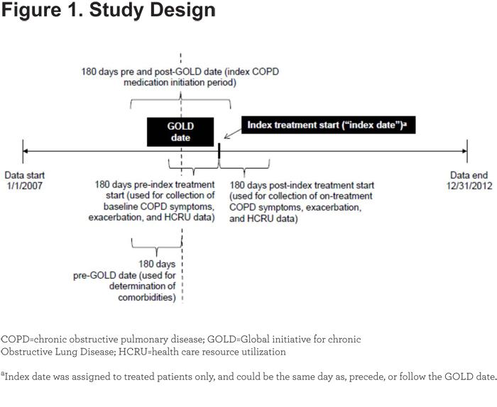 JCOPDF-2014-0151-Figure1