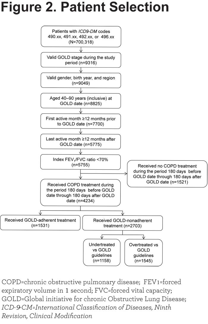 JCOPDF-2014-0151-Figure2