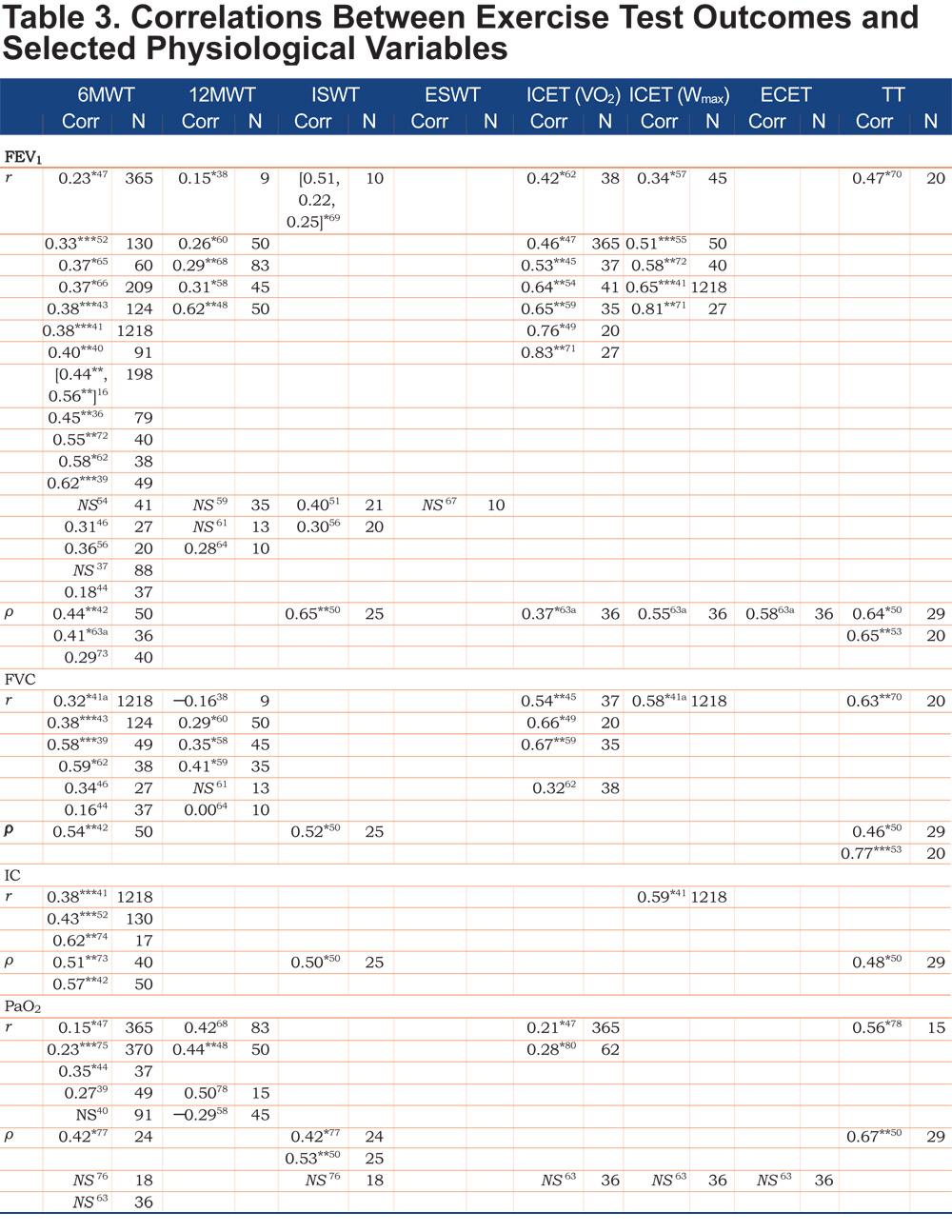 JCOPDF-2014-0157-Table3a