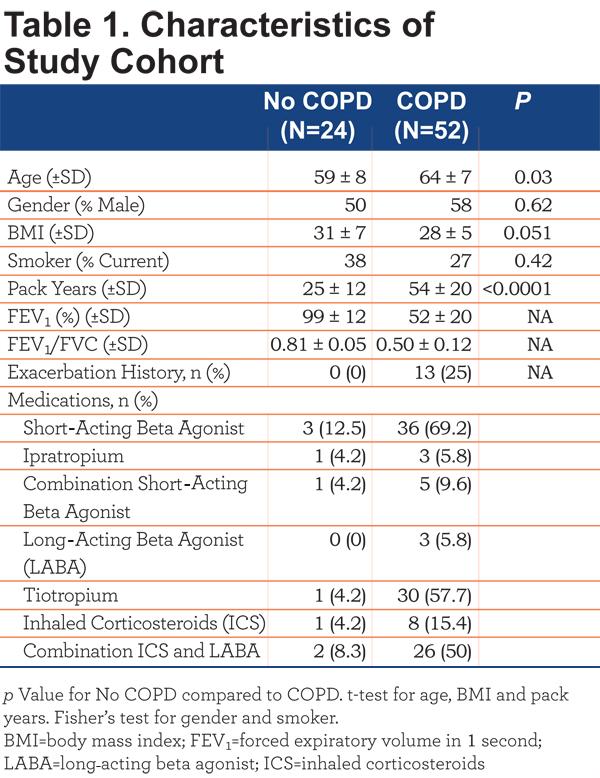 JCOPDF-2015-0131-Table1