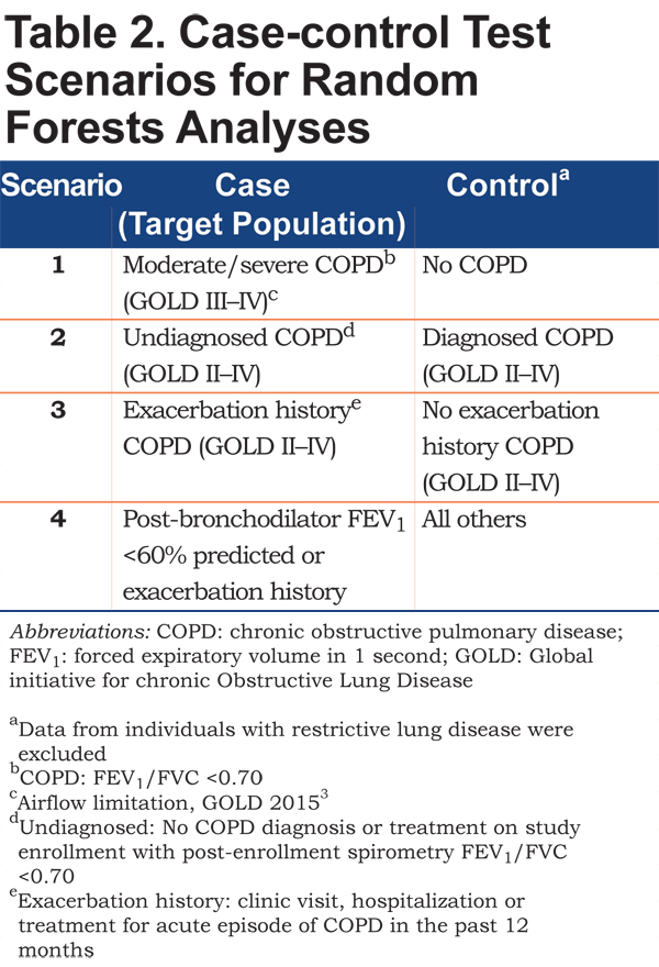 CASE STUDY ON COPD  RESPIRATORY FAILURE  and COR PULMONALE  by Rxvich    Dove Medical Press