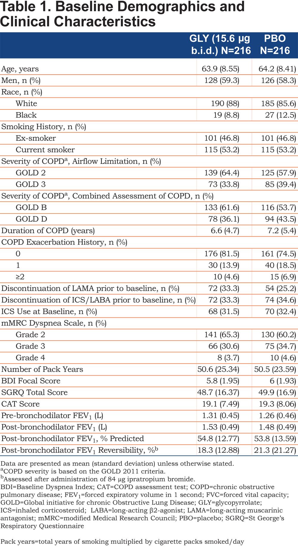 JCOPDF-2015-0157-Table1