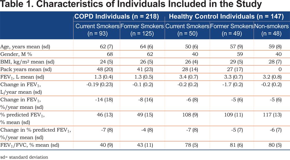 JCOPDF-2015-0159-Table1