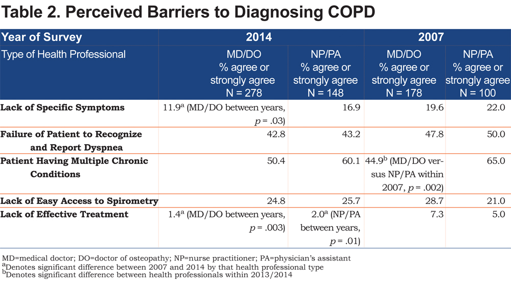 JCOPDF-2015-0168-Table2
