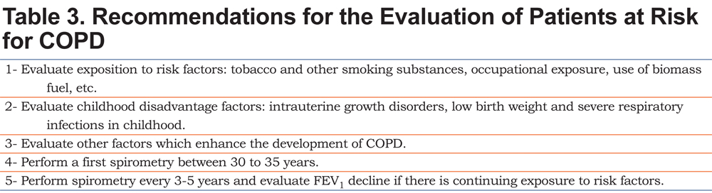 Individuals at Risk for COPD | JOurnal of COPD Foundation